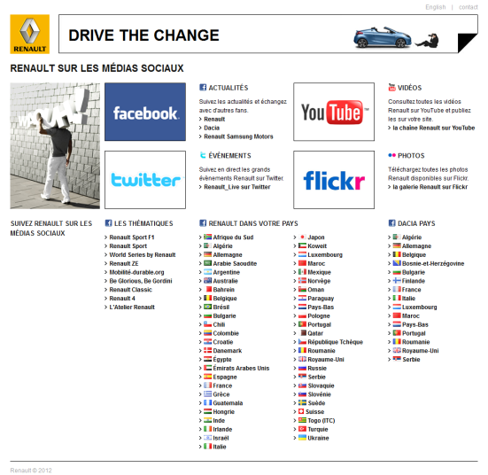 Renault et les réseaux sociaux