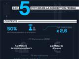 Réflexions sur les 5 mythes de la conception mobile –Valtech