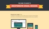 Responsive Web Design : n'oubliez pas les newsletters!