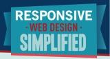 Infographie : le responsive en versionsimplifiée