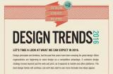 Design : tendances pour 2016?