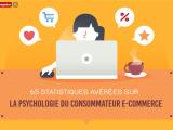 Quand la psychologie des consommateurs e-commerce et l'UX font bonménage